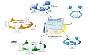axpert inverter wiring diagram axpert image wiring software voltronic power on axpert inverter wiring diagram