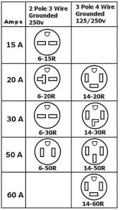 220 volt plug wiring diagram wiring diagrams and schematics wiring diagram for 220 outlet diagrams and schematics