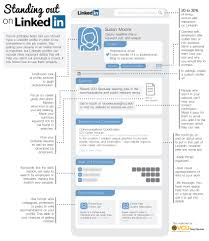 easy ways to improve your linkedin profile linkedin infographic