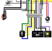 royal enfield colour wiring diagrams royal enfield colour motorcycle wiring loom diagrams