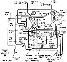 repair guides vacuum diagrams vacuum diagrams com 4 vacuum hose routing 1985 4 3l carbureted engine federal and low altitude