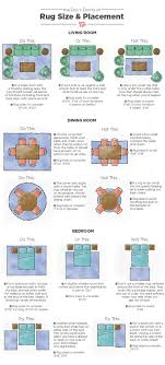 rug size for under dining room table. get it right: how to pick the perfect rug size for your room under dining table a