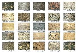 granite edge types diffe of finishes countertops kitchen