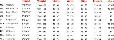 Xs Size Chart Xs Scuba Mens Wetsuit Size Chart 123onlineproducts Com
