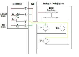 best images about electrical thermostats home basic thermostat wiring diagram