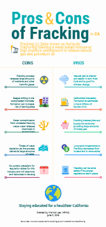 Fracking Pros And Cons Chart Best Picture Of Chart