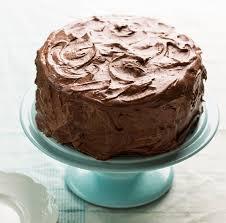 Vegan Chocolate Cake The Best Recipe