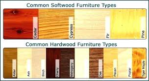 wood used for furniture. Types Of Wood To Make Furniture Wooden Innovative Wood Used For Furniture W