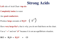 Strong Acid Chart Unit 4 Acids And Bases Lesson 1 Acid And Base Properties