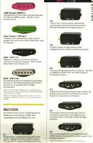 dimarzio pickup wiring color code solidfonts dimarzio pick up wiring schematics nilza net