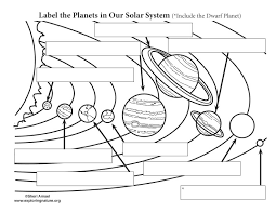 Small Picture Label the Planets in Our Solar System