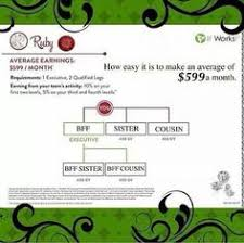 It Works Global Ruby Chart 10 Best It Works Images It Works Wraps Crazy Wrap Thing