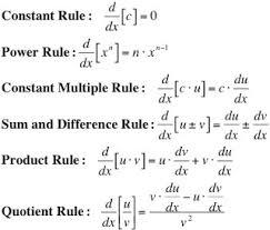 Calculus Derivative Rules