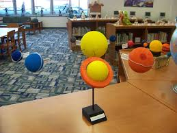 solar system project ideas rd grade solar system projects solar system projects ideas page pics about space