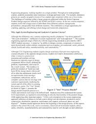 Top Down Design Definition Applying Systems Engineering Approach In Undergraduate