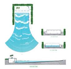 Wave Maker Size Chart Wave Pools Polinwaveparks