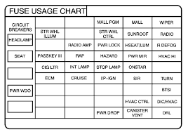 fuse box for pontiac grand am all wiring diagram 98 pontiac grand prix fuse box diagram wiring diagram for you u2022 toyota echo fuse box fuse box for pontiac grand am