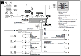 for sirius car stereo wire diagram wiring schematic diagram