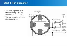 motor run capacitor wiring diagram motor image run capacitor wiring diagram air conditioner run auto wiring on motor run capacitor wiring diagram