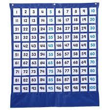 Buy Carson Dellosa Deluxe Hundred Board Pocket Chart Book