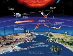 effect of internet on society the internet society global internet solar storm and space weather frequently asked questions nasa technological infrastructure affected by space weather events