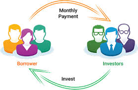 peer to peer lending. Wonderful Peer Peer To Intended To Lending