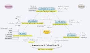 Dissertation conscience philosophie terminale s FC