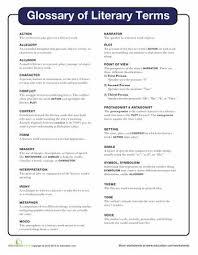 literary analysis outline by diane via slideshare teaching  literary terms