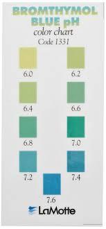 Lamotte 1331 Soil Ph Test Kit Color Chart Bromthymol Blue