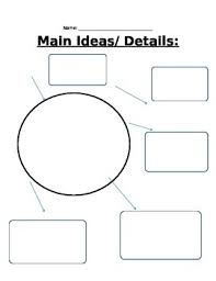 Main Idea Details Chart By Cohan Creations Teachers Pay