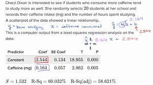 interpreting computer regression data ap statistics khan academy