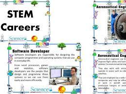 What Are Stem Careers Stem Careers