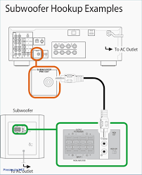 fresh home theater wiring diagram and for