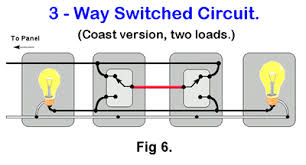 wiring diagram switch at end of circuit the wiring diagram electrician talk professional electrical wiring diagram · 3 way switch wiring diagram examples multiple lights
