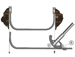 Emt Bender Conduit Bending Instructions Electrical