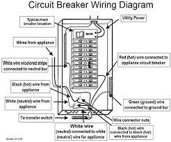 how to wire a circuit breaker diagram how image wiring diagram of circuit breaker wiring auto wiring diagram on how to wire a circuit breaker