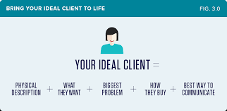 The Definitive Guide to Winning Better WordPress Website Clients