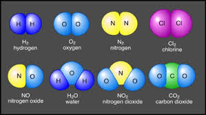 conservation education look at the imaginary shapes of diffe molecules water is made