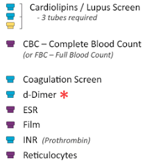 The Order Of Draw In Phlebotomy Charts Phlebotomy Collection And Order Of Draw Wellington Scl