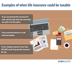Even if your spouse is earning tax liability of single premium insurance policies. Is Life Insurance Taxable