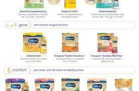 Infant Formula Comparison Chart Rcf Soy Infant Formula No Added Carbohydrate Baby Brands