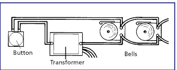 bell systems wiring diagram images wiring power wiring diagrams pictures wiring