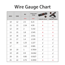 Electrical Wire Size Chart In Mm 14 15 Rebar Size Chart Se Chercher Com