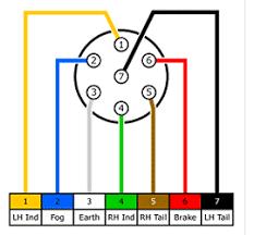 renault clio towbar wiring diagram car wiring diagram download Toyota Hilux Towbar Wiring Diagram caravan wiring diagram 12n understanding caravan and tow car renault clio towbar wiring diagram caravan wiring diagram 12n wiring for 12n towbar trailer toyota hilux trailer wiring diagram
