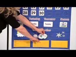 Pocket Chart Calendar Inserts Calendar Weather Pocket Chart