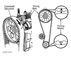 1988 toyota corolla serpentine belt routing and timing belt diagrams rh 2carpros toyota camry timing