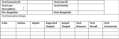 Example Test Cases For Manual Testing Pdf Sample Test Case Template With Test Case Examples Download