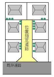 道路位置指定/伊勢崎市