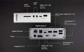 Design Grafic Chisinau Ts3 Plus Thunderbolt 3 Dock Caldigit
