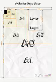 Online Printing Explained Paper Sizes Latest News